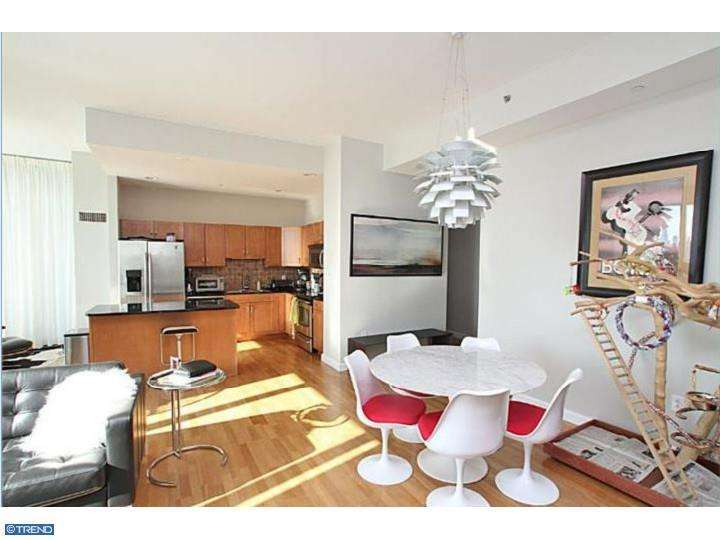 Property for sale at 901 N PENN ST #P1403, Philadelphia,  PA 19123