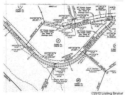 5001 GLENGREGOR RD , Glenview, KY