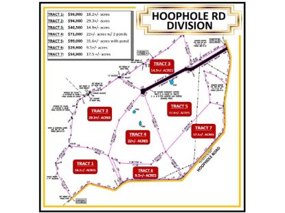 Tract 3 Hoophole Road  Lawrenceburg, KY MLS# 182964
